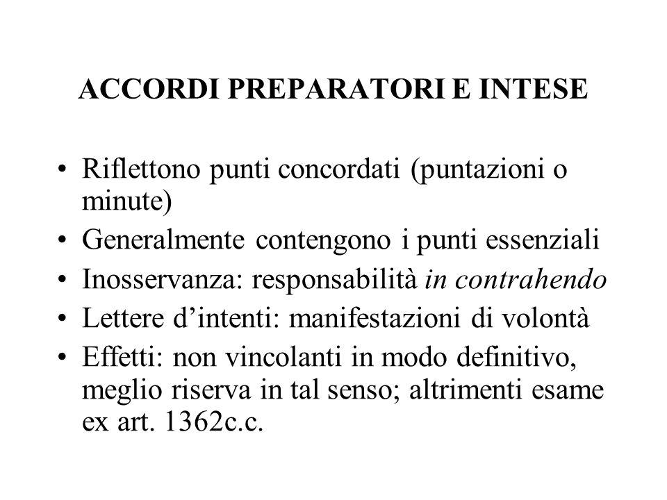 OPZIONE art.1331 c.c.