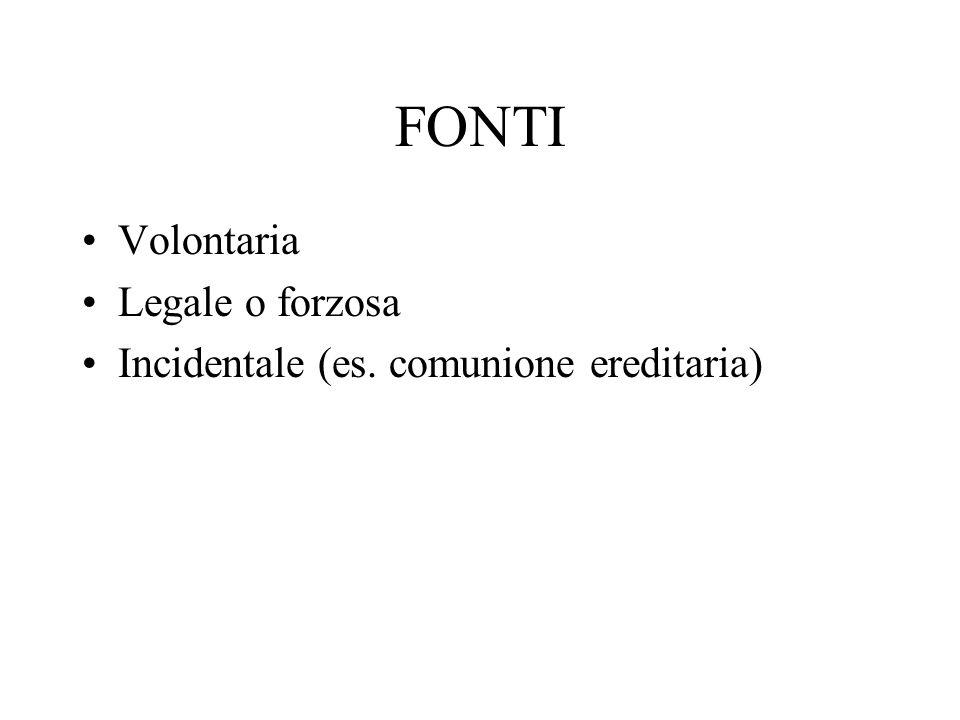 FONTI Volontaria Legale o forzosa Incidentale (es. comunione ereditaria)