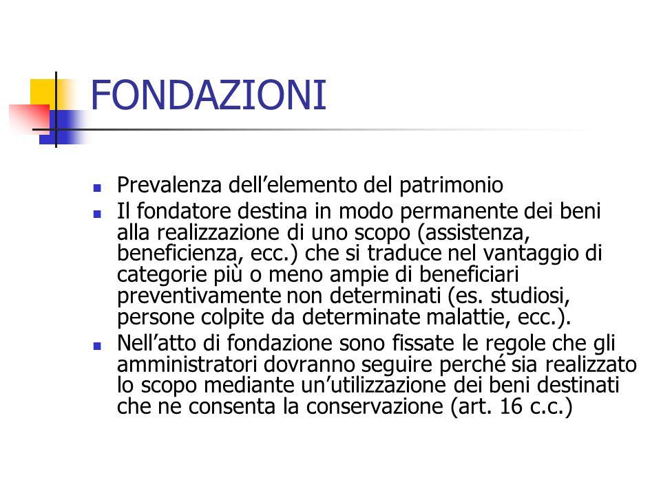 FONDAZIONI Prevalenza dellelemento del patrimonio Il fondatore destina in modo permanente dei beni alla realizzazione di uno scopo (assistenza, benefi