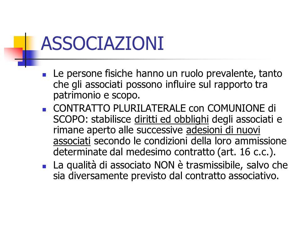 Organi delle associazioni ASSEMBLEA: costituita da TUTTI gli associati.