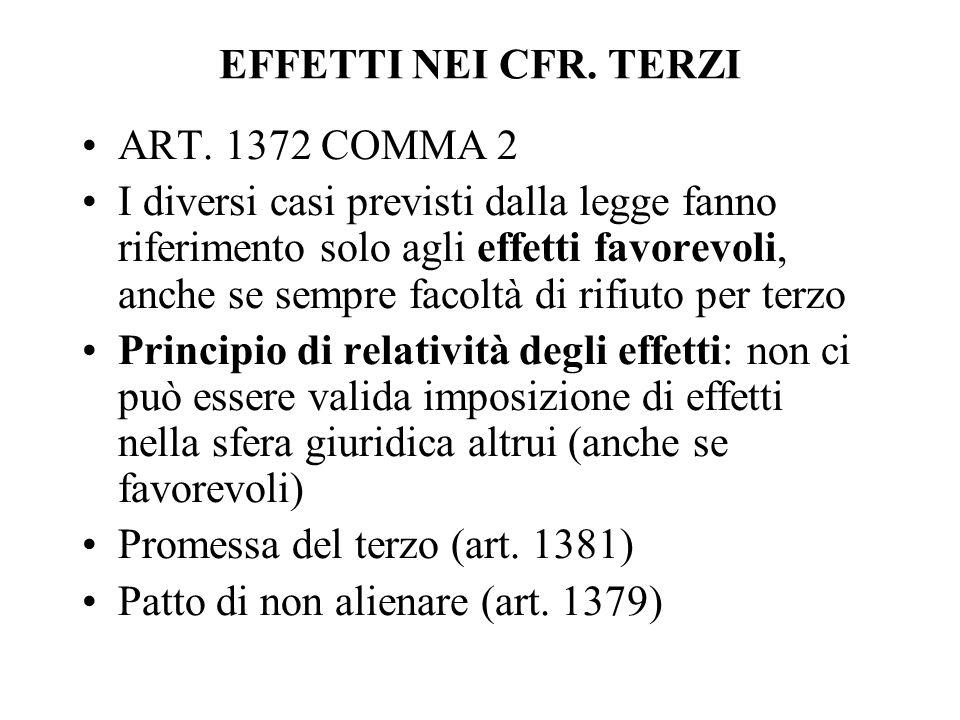 EFFETTI NEI CFR. TERZI ART. 1372 COMMA 2 I diversi casi previsti dalla legge fanno riferimento solo agli effetti favorevoli, anche se sempre facoltà d