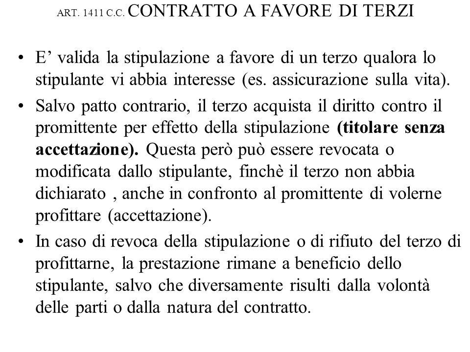 ART. 1411 C.C. CONTRATTO A FAVORE DI TERZI E valida la stipulazione a favore di un terzo qualora lo stipulante vi abbia interesse (es. assicurazione s