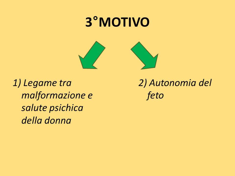3°MOTIVO 1) Legame tra malformazione e salute psichica della donna 2) Autonomia del feto