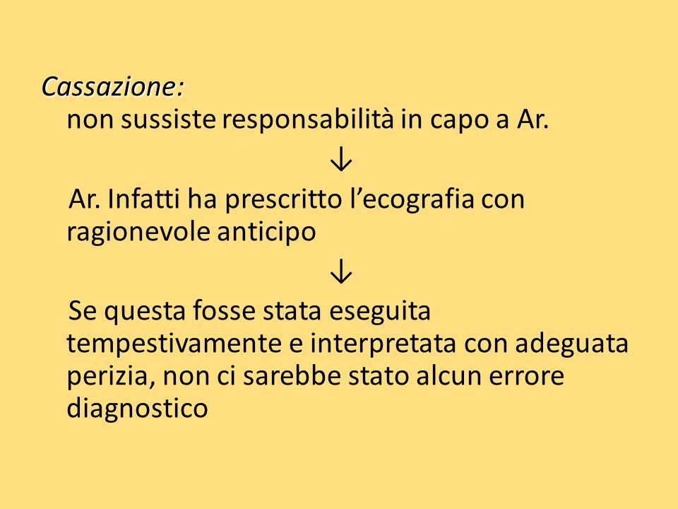 Cassazione: Cassazione: non sussiste responsabilità in capo a Ar.