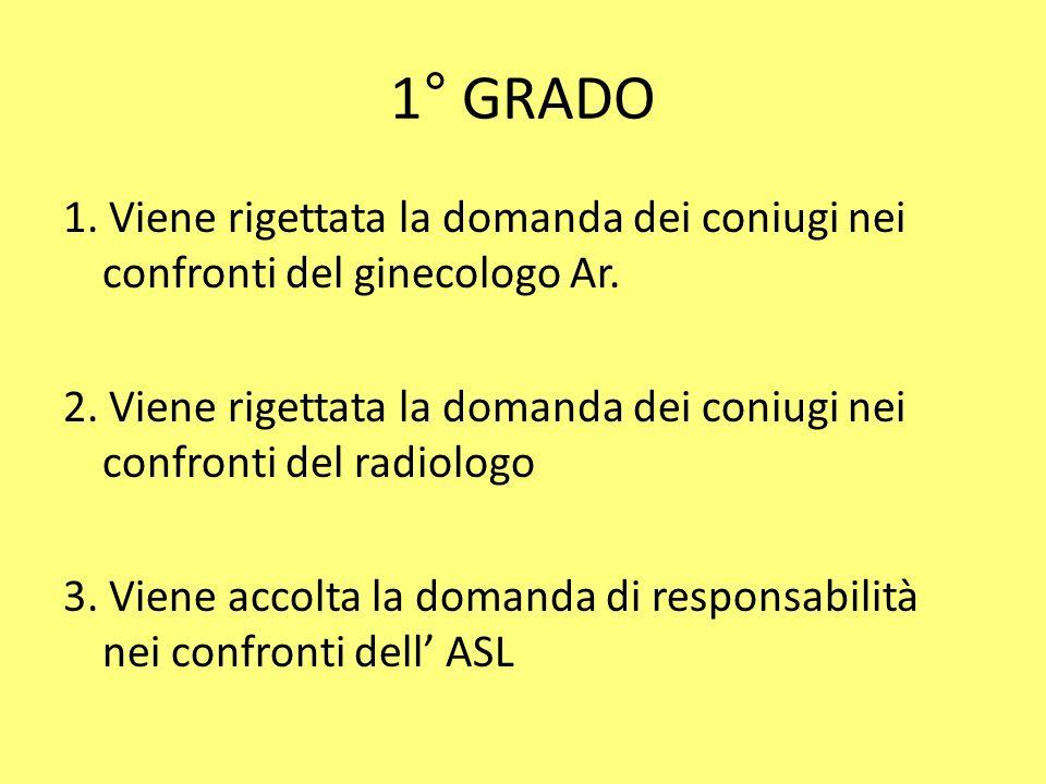 1° GRADO 1. Viene rigettata la domanda dei coniugi nei confronti del ginecologo Ar. 2. Viene rigettata la domanda dei coniugi nei confronti del radiol