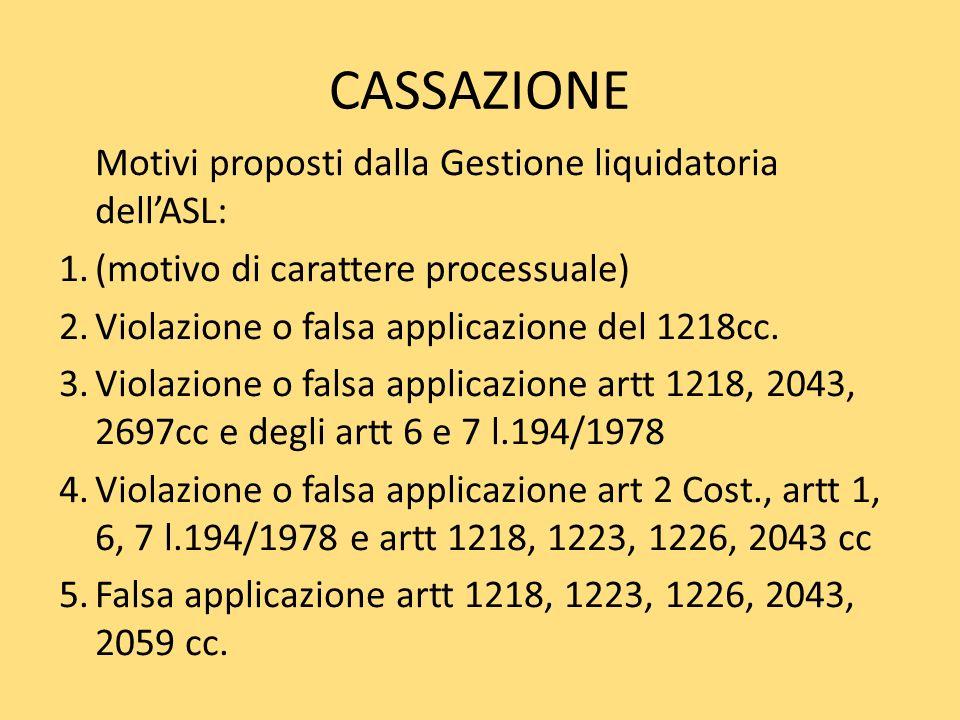 CASSAZIONE Motivi proposti dalla Gestione liquidatoria dellASL: 1.(motivo di carattere processuale) 2.Violazione o falsa applicazione del 1218cc. 3.Vi
