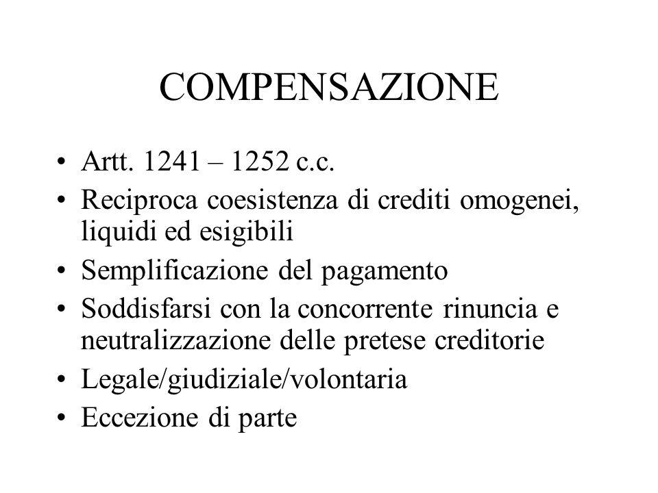COMPENSAZIONE Artt.1241 – 1252 c.c.