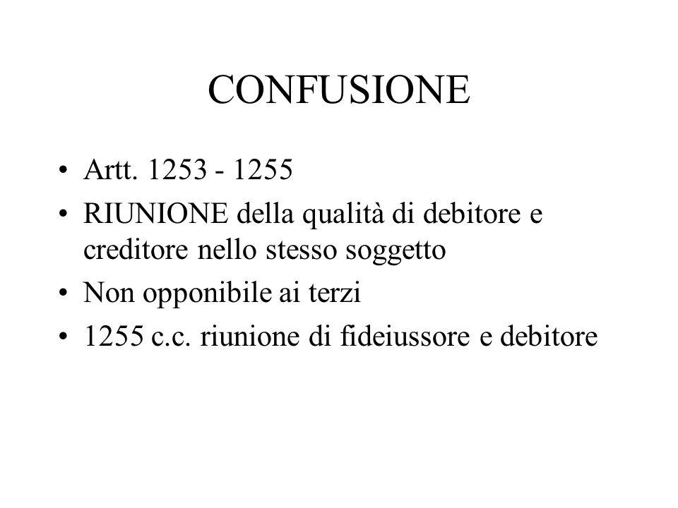 CONFUSIONE Artt.