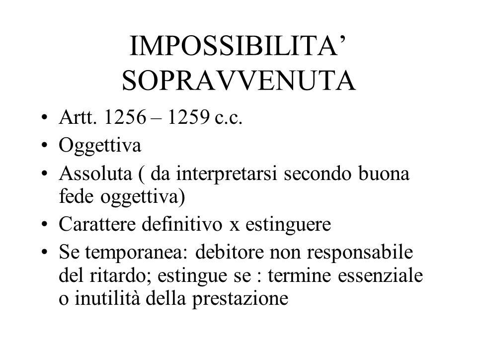IMPOSSIBILITA SOPRAVVENUTA Artt.1256 – 1259 c.c.