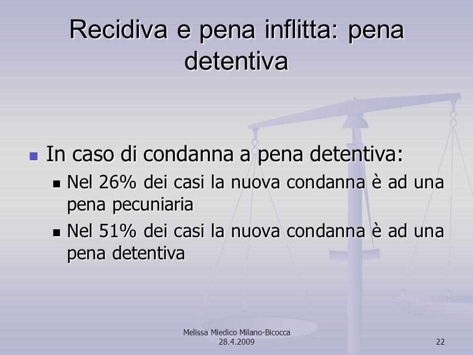 Melissa Miedico Milano-Bicocca 28.4.200922 Recidiva e pena inflitta: pena detentiva In caso di condanna a pena detentiva: In caso di condanna a pena detentiva: Nel 26% dei casi la nuova condanna è ad una pena pecuniaria Nel 26% dei casi la nuova condanna è ad una pena pecuniaria Nel 51% dei casi la nuova condanna è ad una pena detentiva Nel 51% dei casi la nuova condanna è ad una pena detentiva