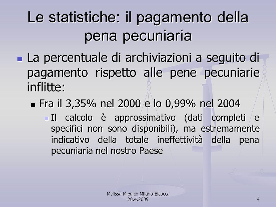 Melissa Miedico Milano-Bicocca 28.4.20094 Le statistiche: il pagamento della pena pecuniaria La percentuale di archiviazioni a seguito di pagamento rispetto alle pene pecuniarie inflitte: La percentuale di archiviazioni a seguito di pagamento rispetto alle pene pecuniarie inflitte: Fra il 3,35% nel 2000 e lo 0,99% nel 2004 Fra il 3,35% nel 2000 e lo 0,99% nel 2004 Il calcolo è approssimativo (dati completi e specifici non sono disponibili), ma estremamente indicativo della totale ineffettività della pena pecuniaria nel nostro Paese Il calcolo è approssimativo (dati completi e specifici non sono disponibili), ma estremamente indicativo della totale ineffettività della pena pecuniaria nel nostro Paese