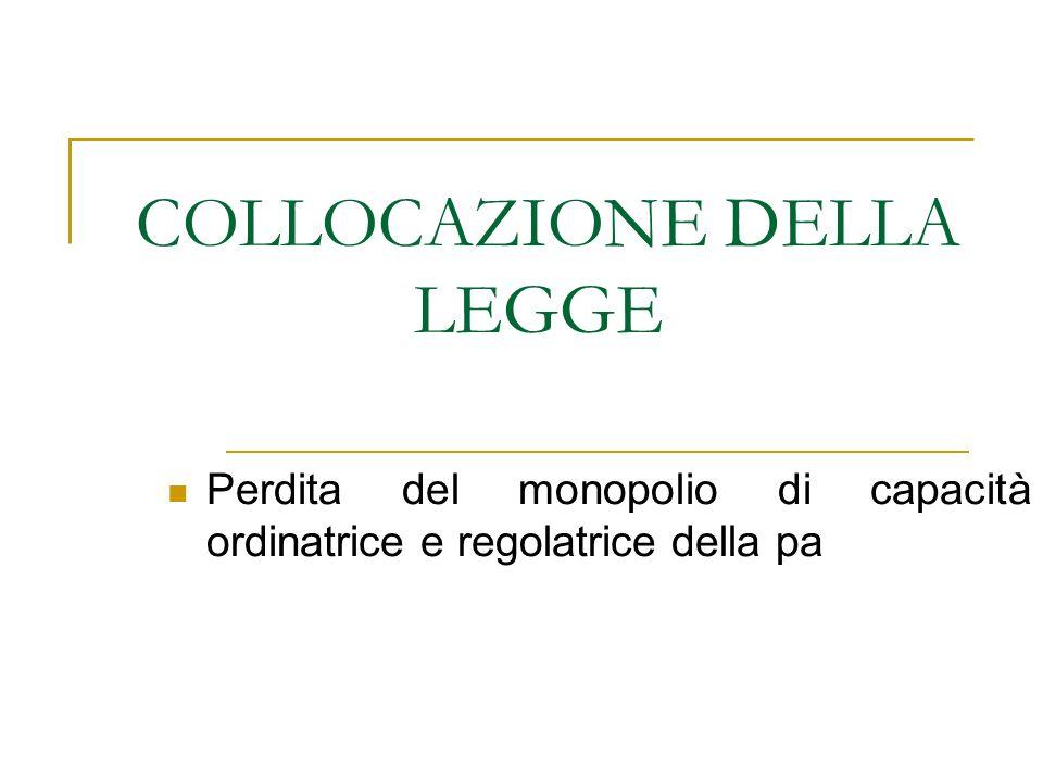 COLLOCAZIONE DELLA LEGGE Perdita del monopolio di capacità ordinatrice e regolatrice della pa