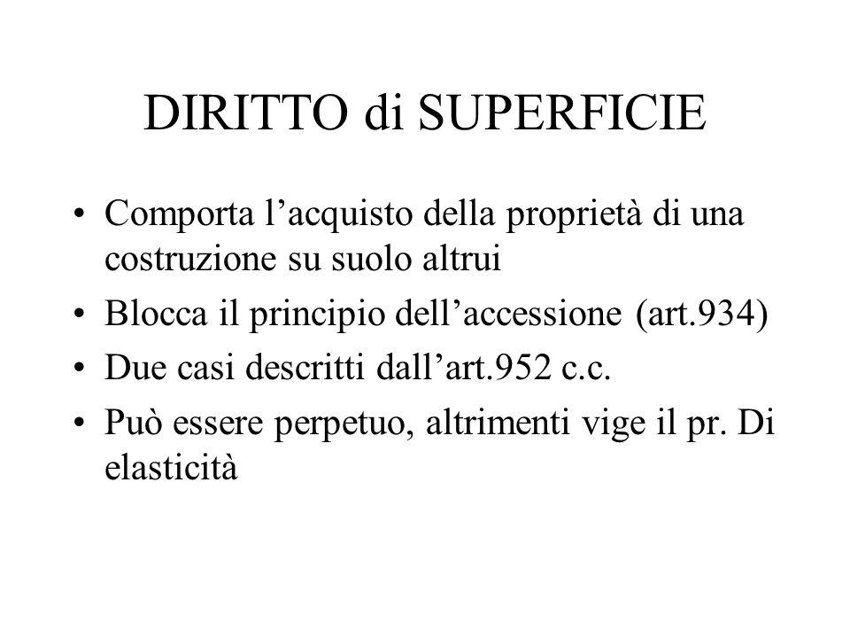 DIRITTO di SUPERFICIE Comporta lacquisto della proprietà di una costruzione su suolo altrui Blocca il principio dellaccessione (art.934) Due casi descritti dallart.952 c.c.