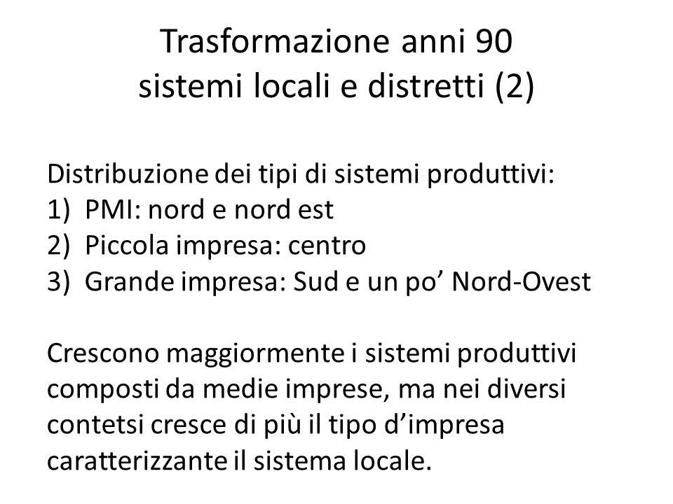 Trasformazione anni 90 sistemi locali e distretti (2) Distribuzione dei tipi di sistemi produttivi: 1)PMI: nord e nord est 2)Piccola impresa: centro 3