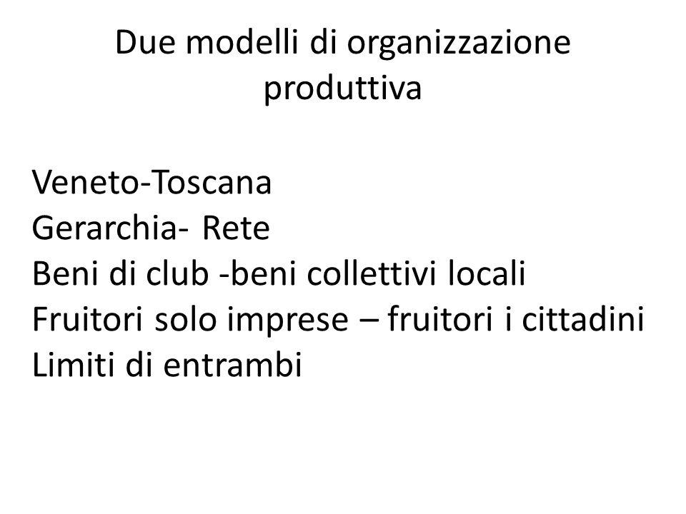 Due modelli di organizzazione produttiva Veneto-Toscana Gerarchia- Rete Beni di club -beni collettivi locali Fruitori solo imprese – fruitori i cittad