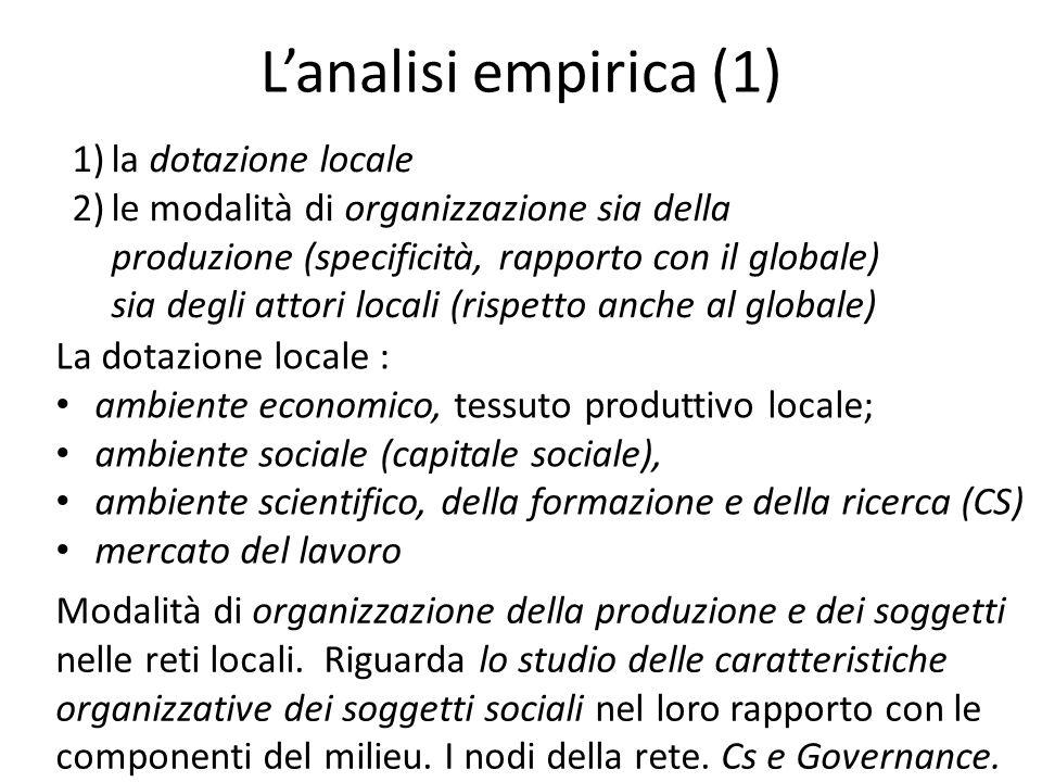 Lanalisi empirica (1) 1)la dotazione locale 2)le modalità di organizzazione sia della produzione (specificità, rapporto con il globale) sia degli atto