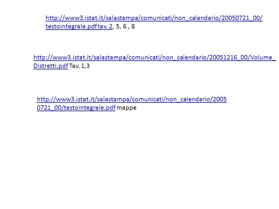http://www3.istat.it/salastampa/comunicati/non_calendario/20050721_00/ testointegrale.pdf tav.
