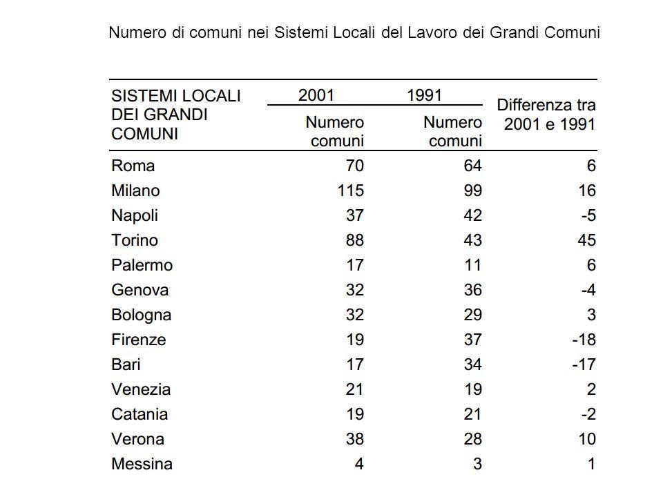 Numero di comuni nei Sistemi Locali del Lavoro dei Grandi Comuni