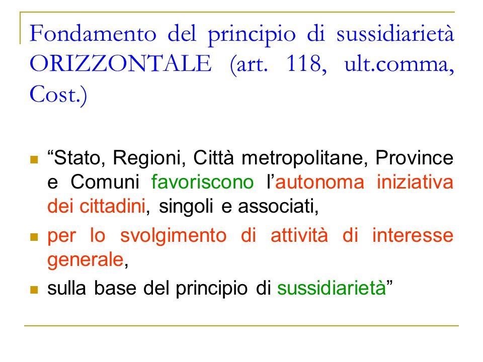 Fondamento del principio di sussidiarietà ORIZZONTALE (art. 118, ult.comma, Cost.) Stato, Regioni, Città metropolitane, Province e Comuni favoriscono