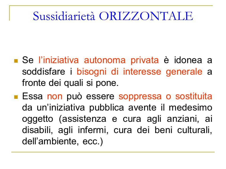 Sussidiarietà ORIZZONTALE Se liniziativa autonoma privata è idonea a soddisfare i bisogni di interesse generale a fronte dei quali si pone. Essa non p