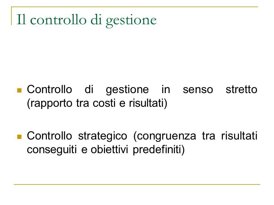 Il controllo di gestione Controllo di gestione in senso stretto (rapporto tra costi e risultati) Controllo strategico (congruenza tra risultati conseg