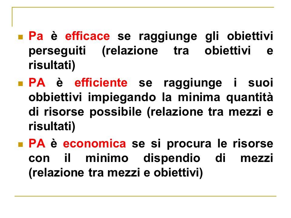 Pa è efficace se raggiunge gli obiettivi perseguiti (relazione tra obiettivi e risultati) PA è efficiente se raggiunge i suoi obbiettivi impiegando la