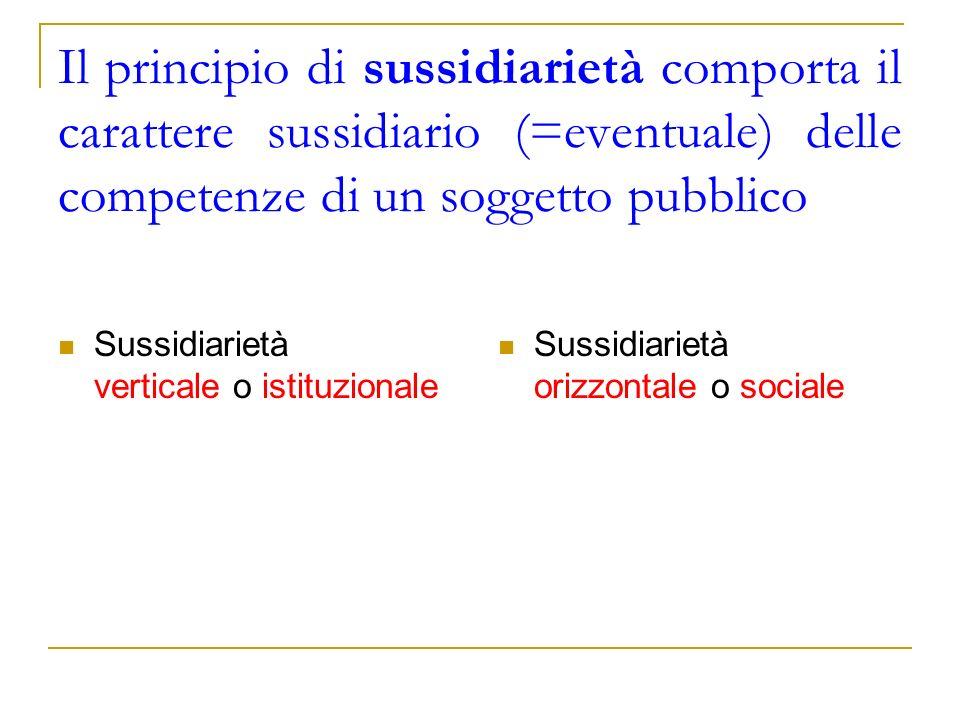 Il principio di sussidiarietà comporta il carattere sussidiario (=eventuale) delle competenze di un soggetto pubblico Sussidiarietà verticale o istitu