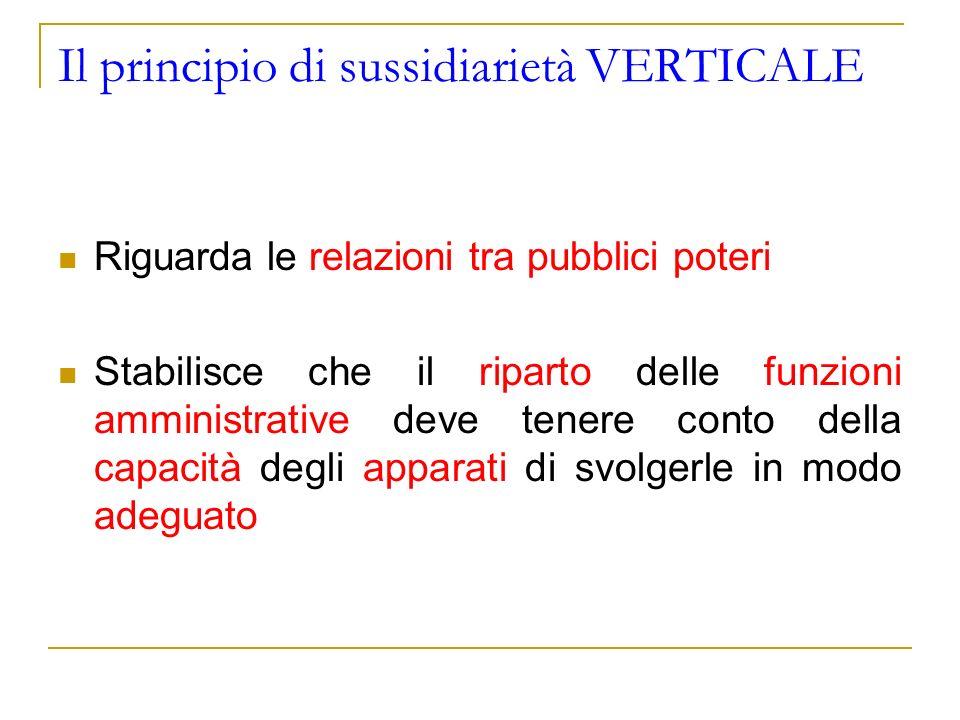 Il principio di sussidiarietà VERTICALE Riguarda le relazioni tra pubblici poteri Stabilisce che il riparto delle funzioni amministrative deve tenere