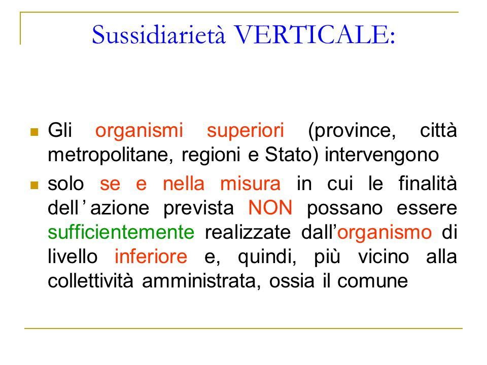 Sussidiarietà VERTICALE: Gli organismi superiori (province, città metropolitane, regioni e Stato) intervengono solo se e nella misura in cui le finali