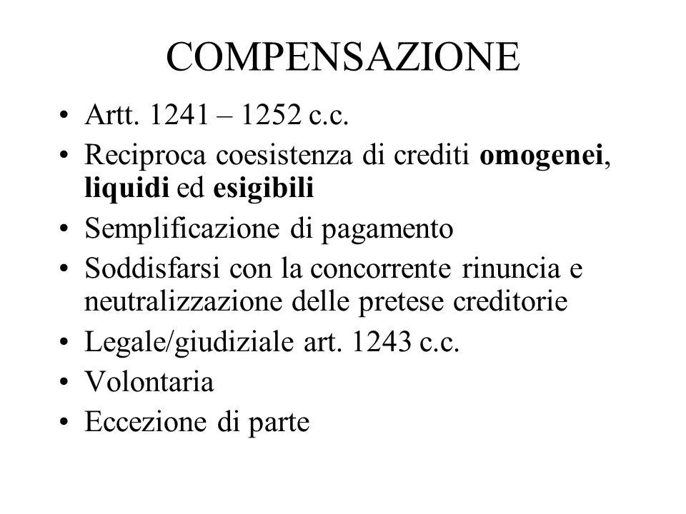 COMPENSAZIONE Artt. 1241 – 1252 c.c. Reciproca coesistenza di crediti omogenei, liquidi ed esigibili Semplificazione di pagamento Soddisfarsi con la c