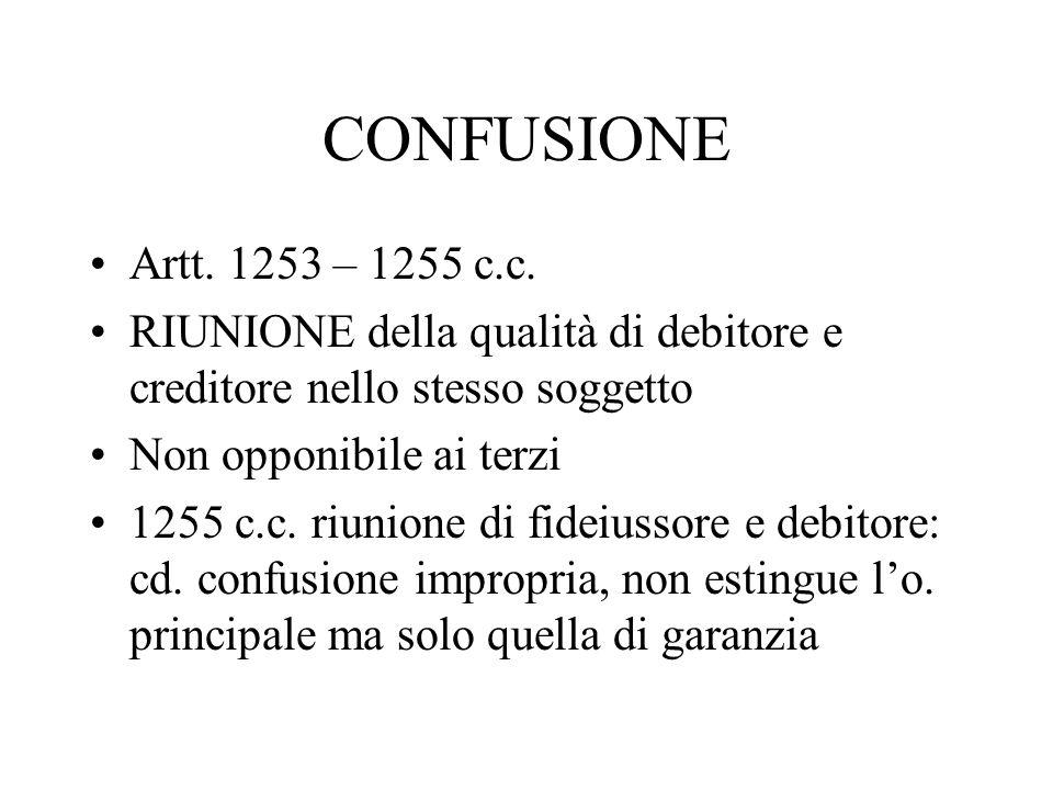 CONFUSIONE Artt. 1253 – 1255 c.c. RIUNIONE della qualità di debitore e creditore nello stesso soggetto Non opponibile ai terzi 1255 c.c. riunione di f