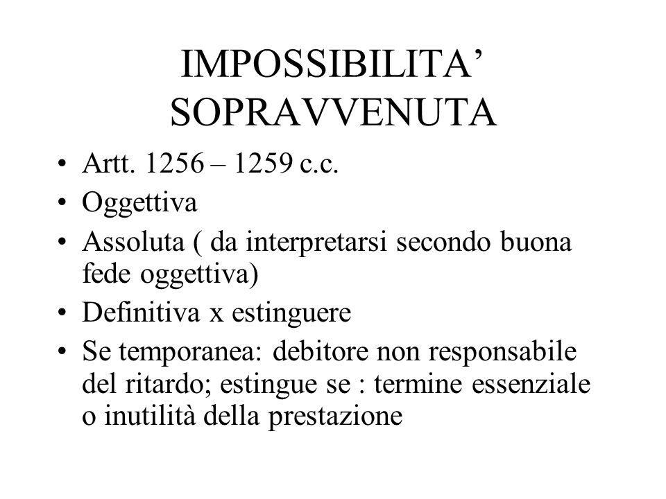 IMPOSSIBILITA SOPRAVVENUTA Artt. 1256 – 1259 c.c. Oggettiva Assoluta ( da interpretarsi secondo buona fede oggettiva) Definitiva x estinguere Se tempo