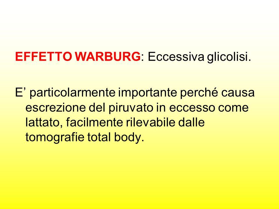 Lapoptosi: -Elimina le cellule in eccesso (es.