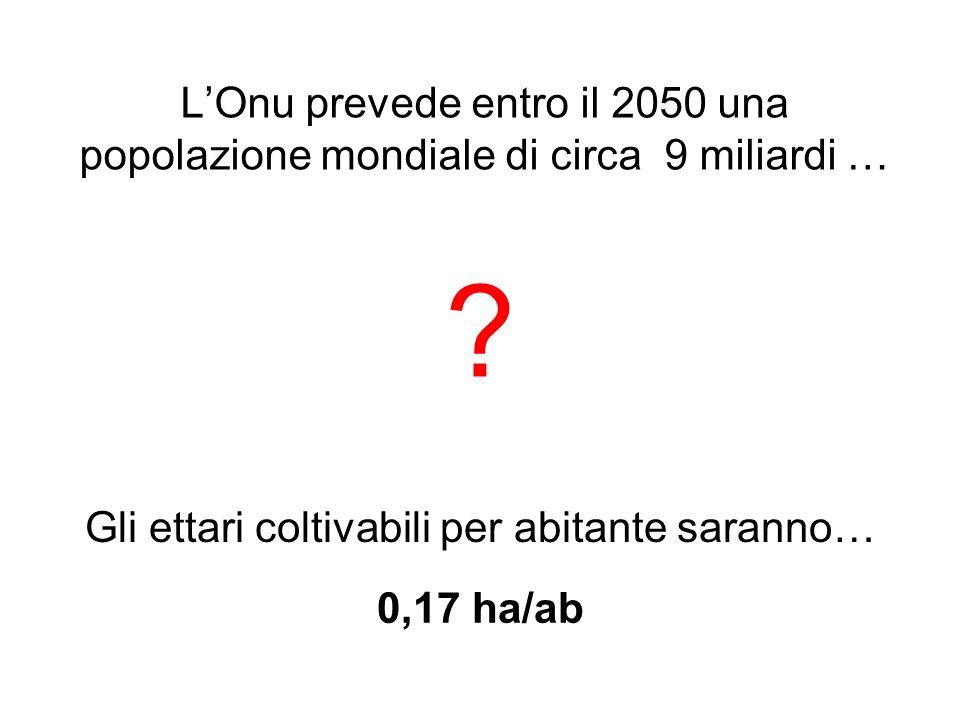 LOnu prevede entro il 2050 una popolazione mondiale di circa 9 miliardi … 0,17 ha/ab Gli ettari coltivabili per abitante saranno… ?