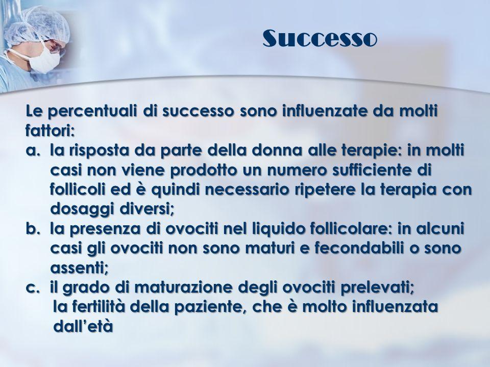 Le percentuali di successo sono influenzate da molti fattori: a.la risposta da parte della donna alle terapie: in molti casi non viene prodotto un num
