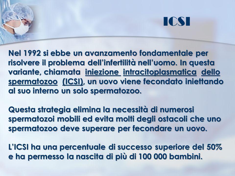 ICSI Nel 1992 si ebbe un avanzamento fondamentale per risolvere il problema dellinfertilità nelluomo. In questa variante, chiamata iniezione intracito