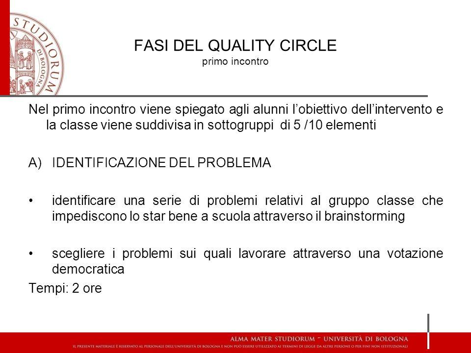FASI DEL QUALITY CIRCLE primo incontro Nel primo incontro viene spiegato agli alunni lobiettivo dellintervento e la classe viene suddivisa in sottogru