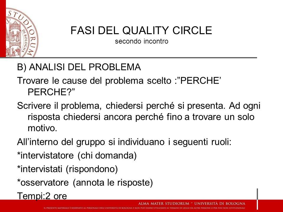 FASI DEL QUALITY CIRCLE secondo incontro B) ANALISI DEL PROBLEMA Trovare le cause del problema scelto :PERCHE PERCHE? Scrivere il problema, chiedersi