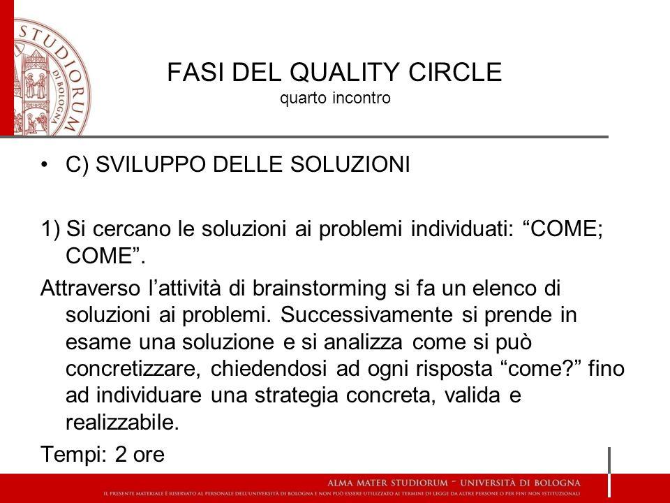FASI DEL QUALITY CIRCLE quarto incontro C) SVILUPPO DELLE SOLUZIONI 1) Si cercano le soluzioni ai problemi individuati: COME; COME. Attraverso lattivi