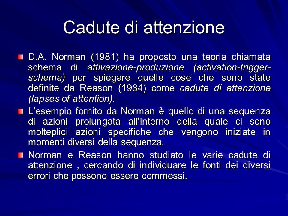 Cadute di attenzione D.A. Norman (1981) ha proposto una teoria chiamata schema di attivazione-produzione (activation-trigger- schema) per spiegare que