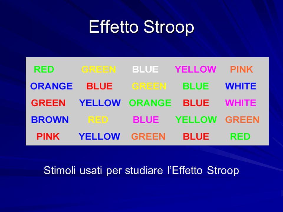 Effetto Stroop Stimoli usati per studiare lEffetto Stroop