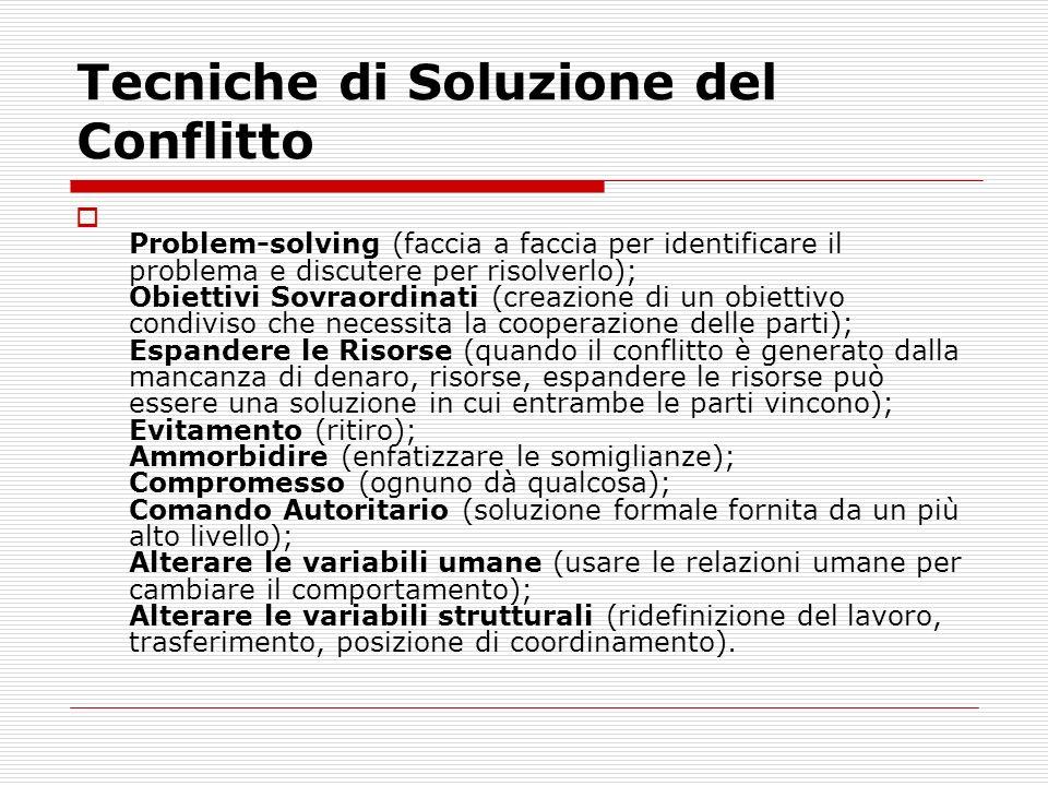 Tecniche di Soluzione del Conflitto Problem-solving (faccia a faccia per identificare il problema e discutere per risolverlo); Obiettivi Sovraordinati