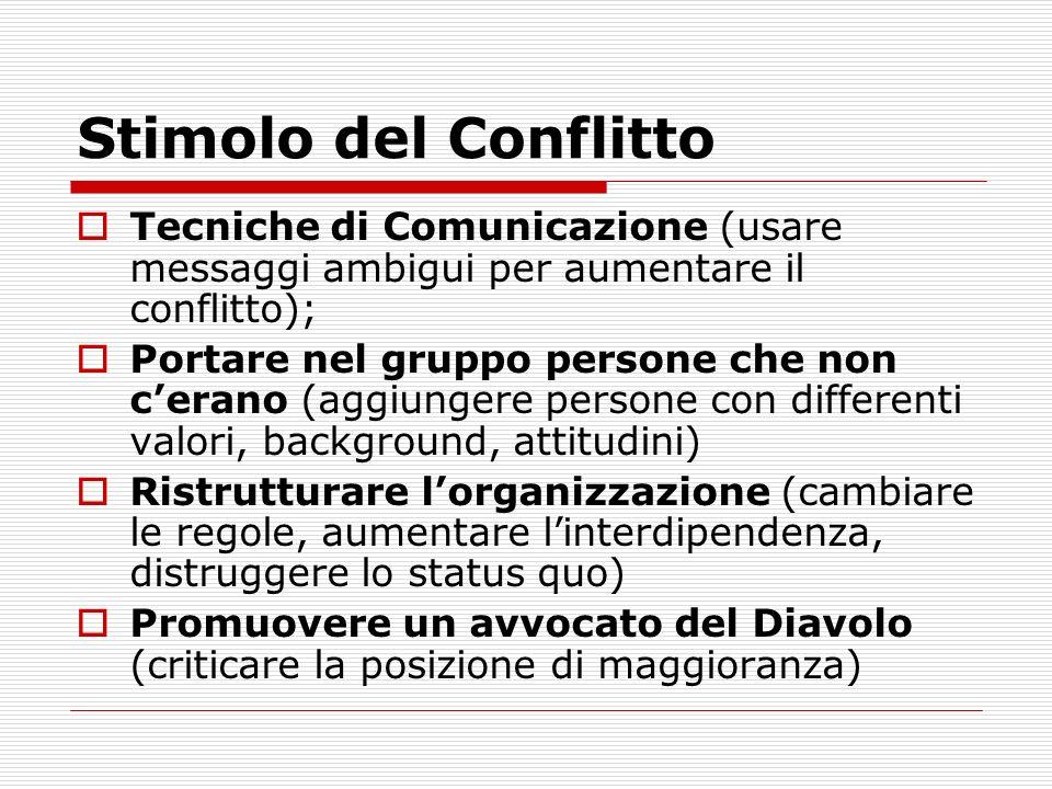 Stimolo del Conflitto Tecniche di Comunicazione (usare messaggi ambigui per aumentare il conflitto); Portare nel gruppo persone che non cerano (aggiun