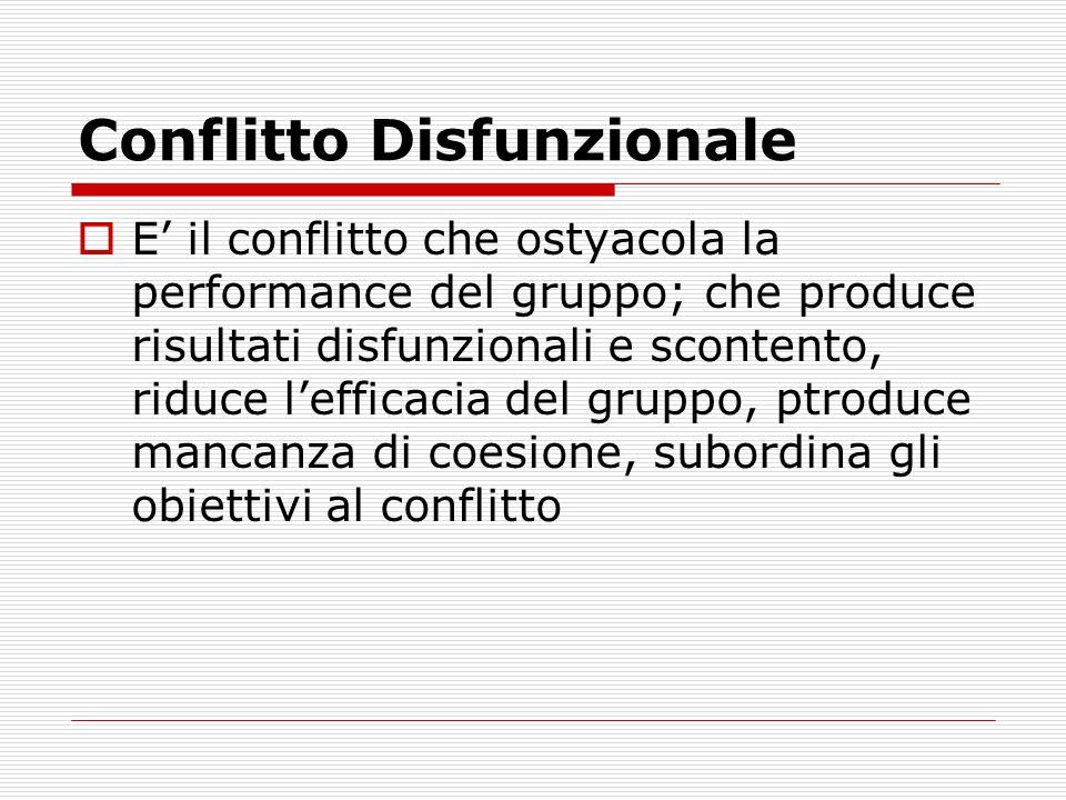 Conflitto Disfunzionale E il conflitto che ostyacola la performance del gruppo; che produce risultati disfunzionali e scontento, riduce lefficacia del