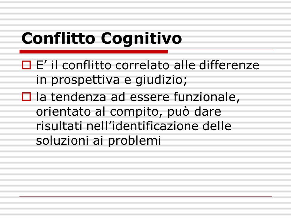 Conflitto Cognitivo E il conflitto correlato alle differenze in prospettiva e giudizio; la tendenza ad essere funzionale, orientato al compito, può da
