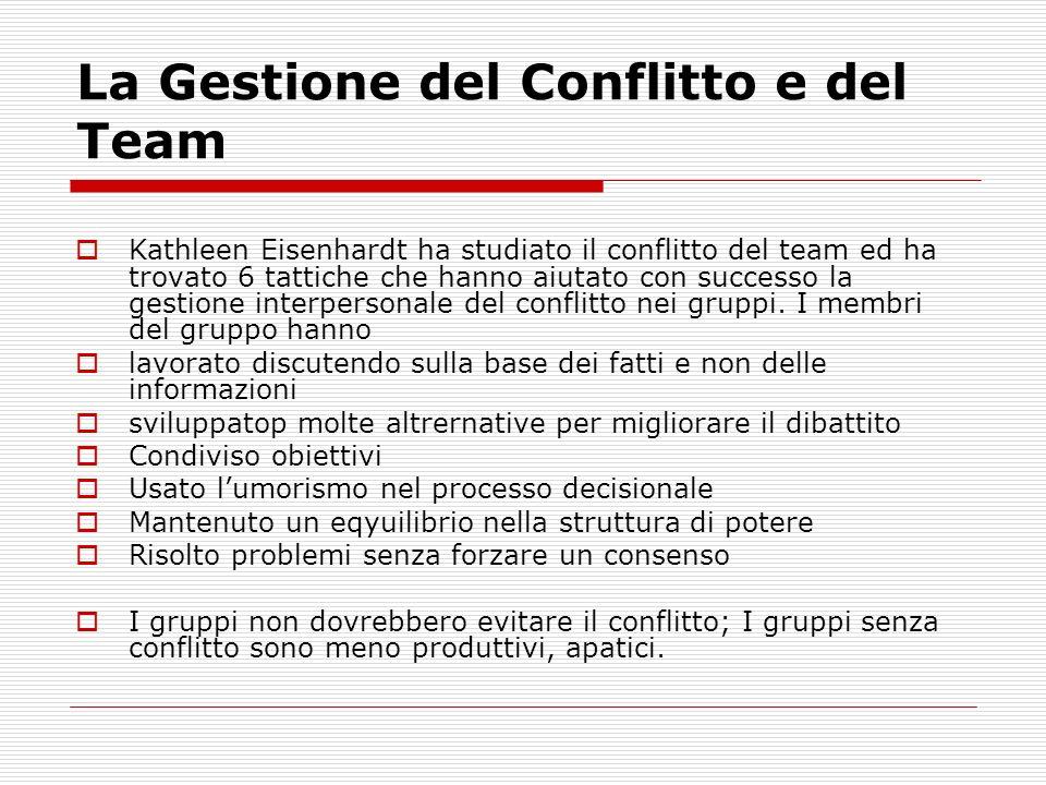 La Gestione del Conflitto e del Team Kathleen Eisenhardt ha studiato il conflitto del team ed ha trovato 6 tattiche che hanno aiutato con successo la