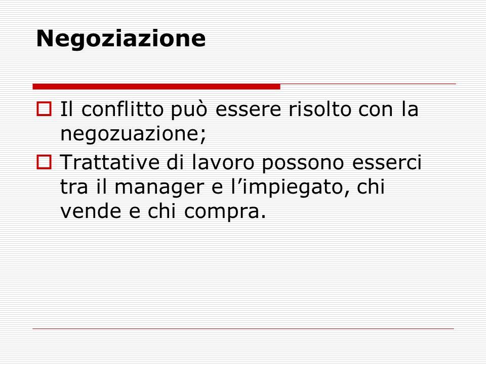 Negoziazione Il conflitto può essere risolto con la negozuazione; Trattative di lavoro possono esserci tra il manager e limpiegato, chi vende e chi co