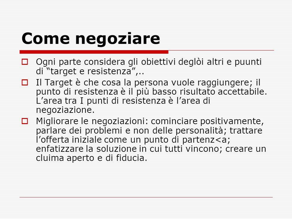Come negoziare Ogni parte considera gli obiettivi deglòi altri e puunti di target e resistenza,.. Il Target è che cosa la persona vuole raggiungere; i
