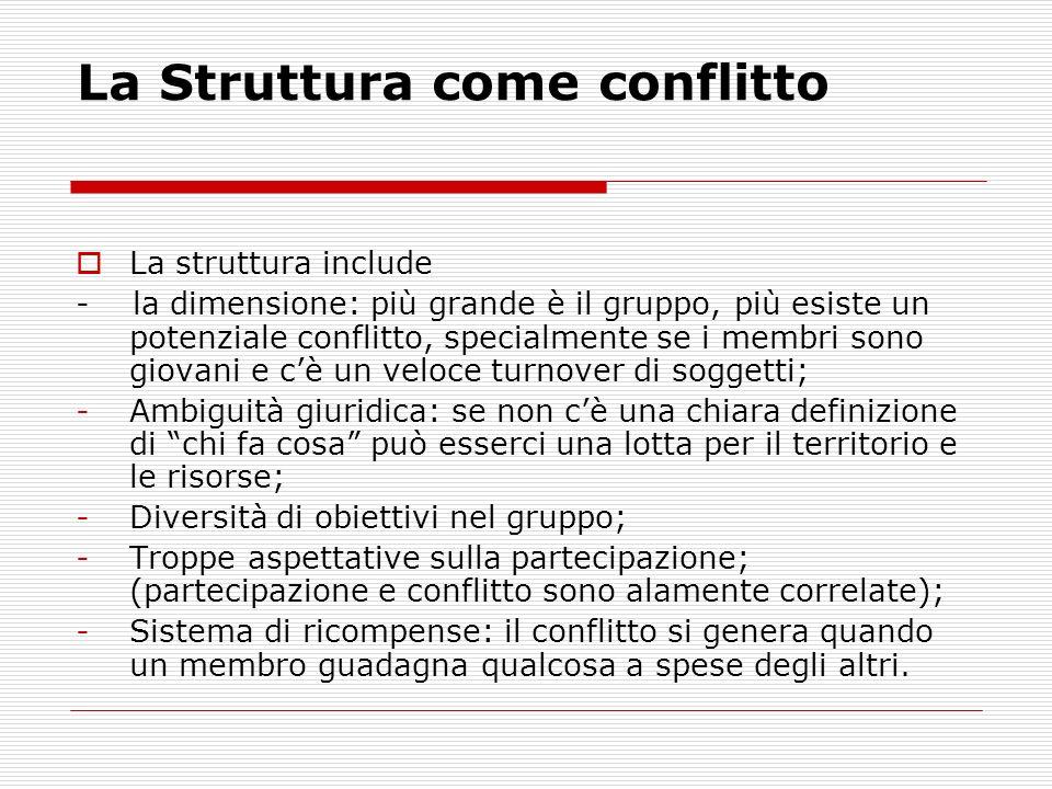 La Struttura come conflitto La struttura include - la dimensione: più grande è il gruppo, più esiste un potenziale conflitto, specialmente se i membri