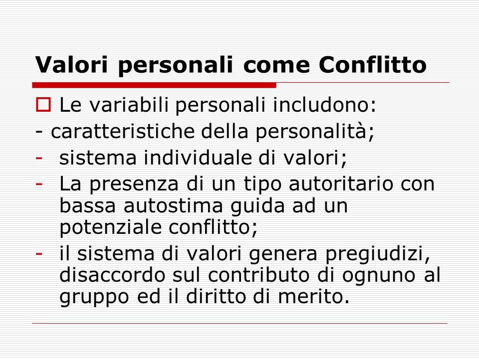 Valori personali come Conflitto Le variabili personali includono: - caratteristiche della personalità; -sistema individuale di valori; -La presenza di